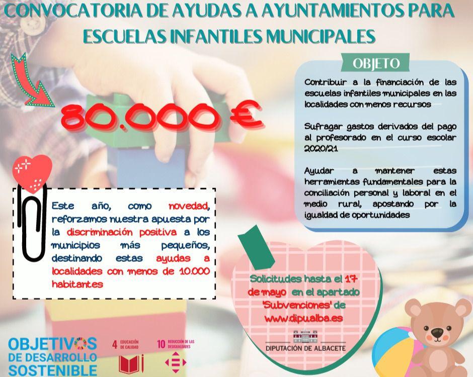 Este 27 de abril se abre el plazo para que las localidades de menos de 10.000 habitantes se beneficien de los 80.000 € dispuestos por la Diputación de Albacete para Escuelas Infantiles Municipales