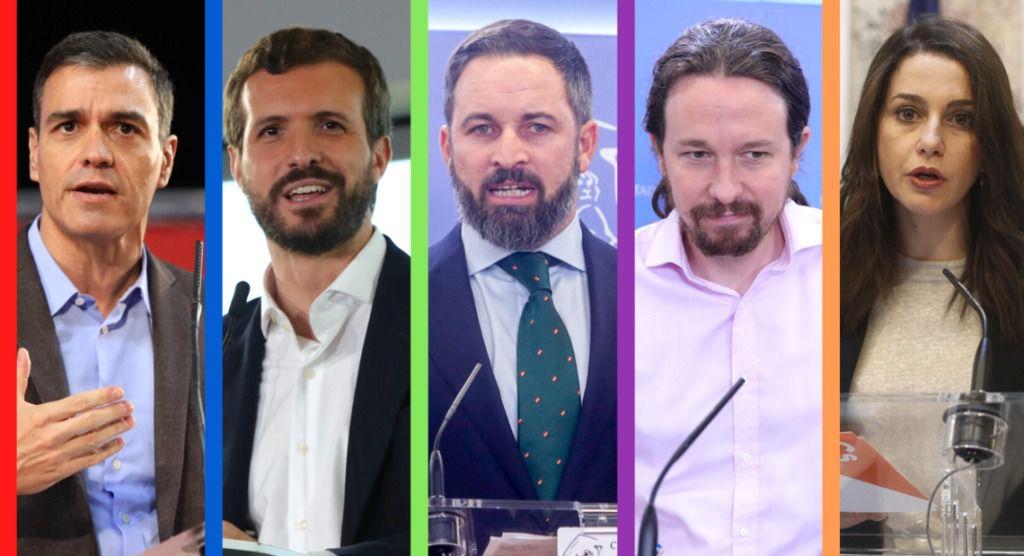 El PSOE ganaría las elecciones con un 28,8% de los votos, y mejora casi un punto, a pesar de la pandemia del coronavirus
