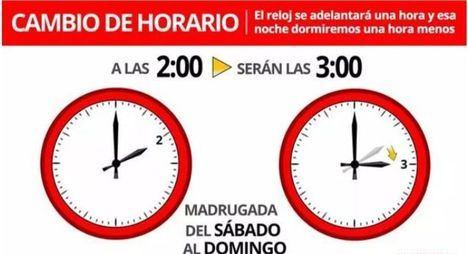Esta noche del sábado 27 al domingo 28 de marzo cambia la hora para adaptarnos al horario de verano: a las 2.00 se adelantarán los relojes hasta las 03.00
