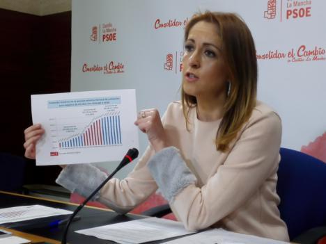 El PSOE de la región cree que el incremento de pensiones propuesta por Rajoy es 'humo' y se pregunta si las va a subir 'otro euro'